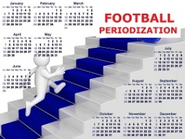 Football Periodization for Kids: A Real Example